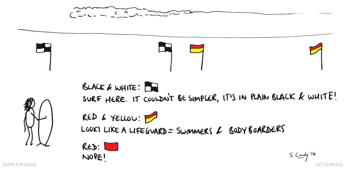 Beach Surf Safety Flags Stick Man