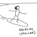 Stick Man Surfer Slang Backside Definition